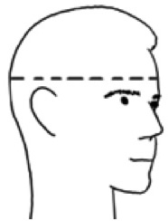 Päänympäryksen mittaaminen
